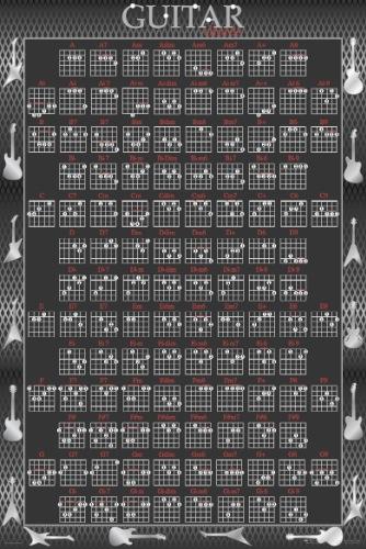 Guitar poster chords